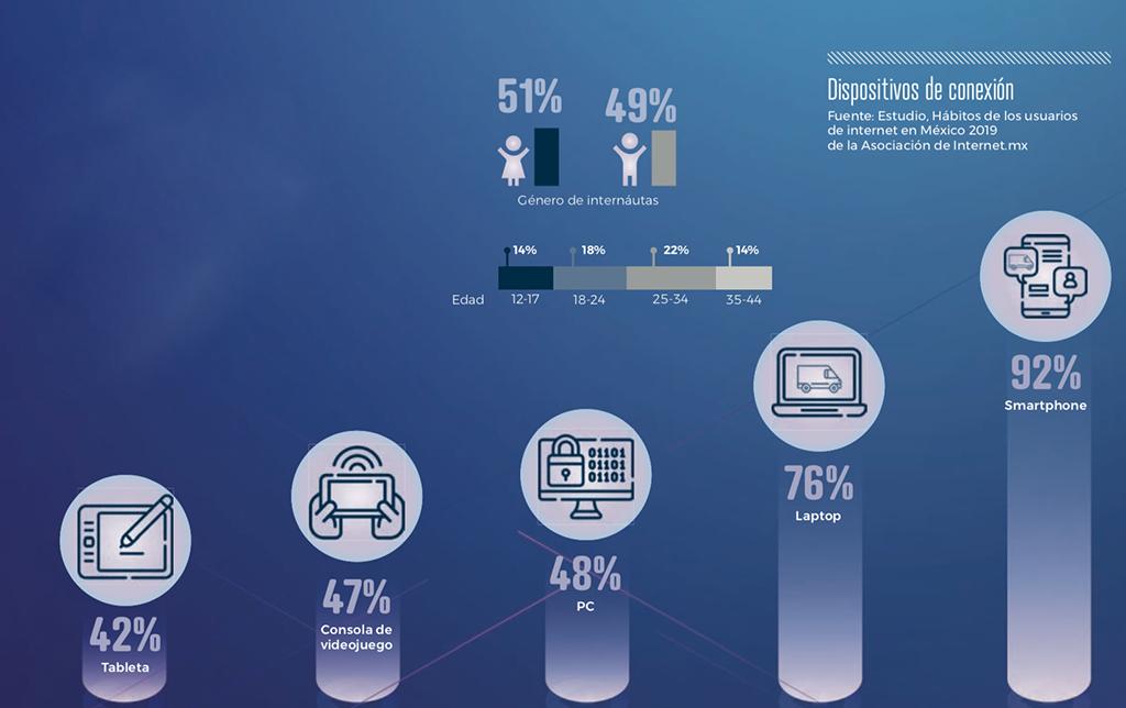 Las apps de transporte de carga revolucionan la industria